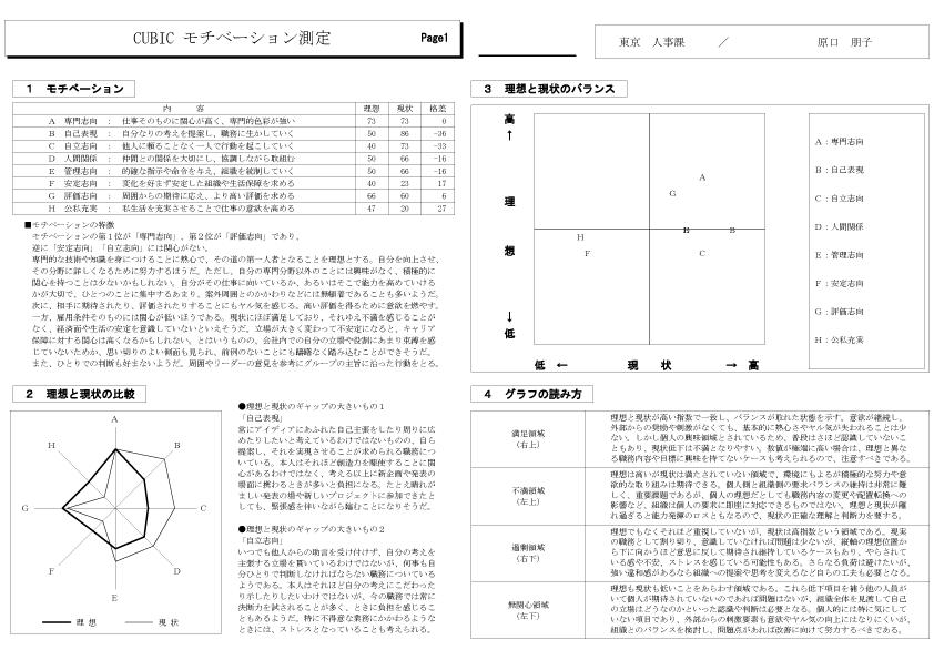cubic-02mochi-01