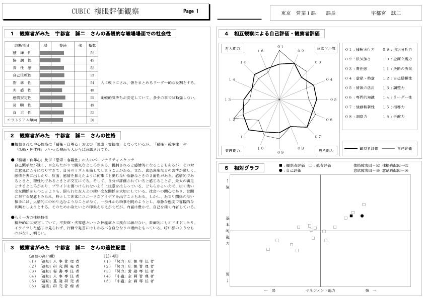 cubic-03fukugan-01