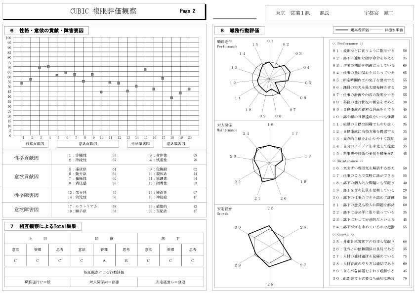cubic-03fukugan-02